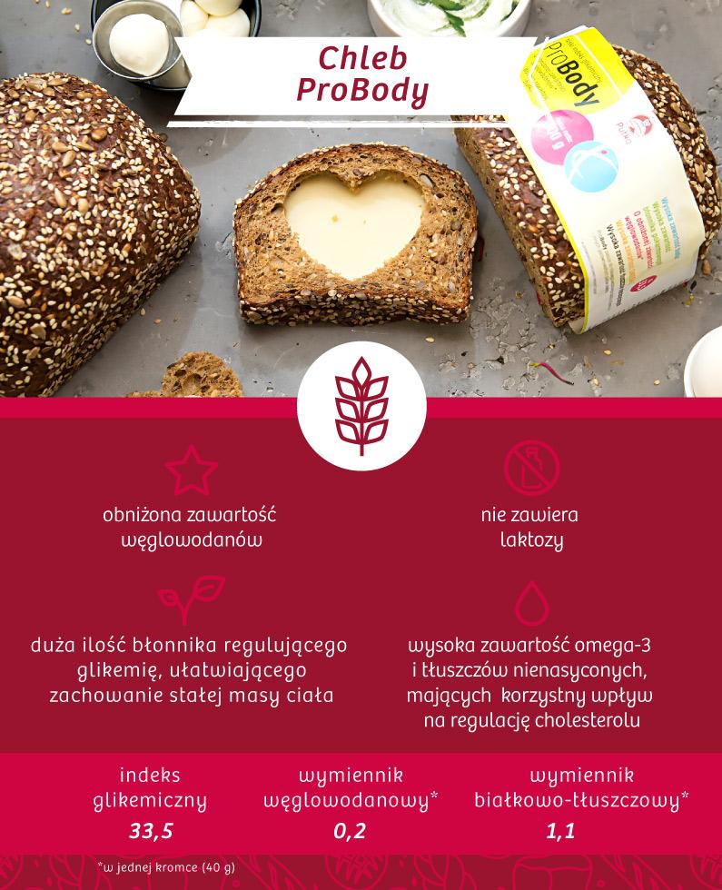 Chleb ProBody dla cukrzyków