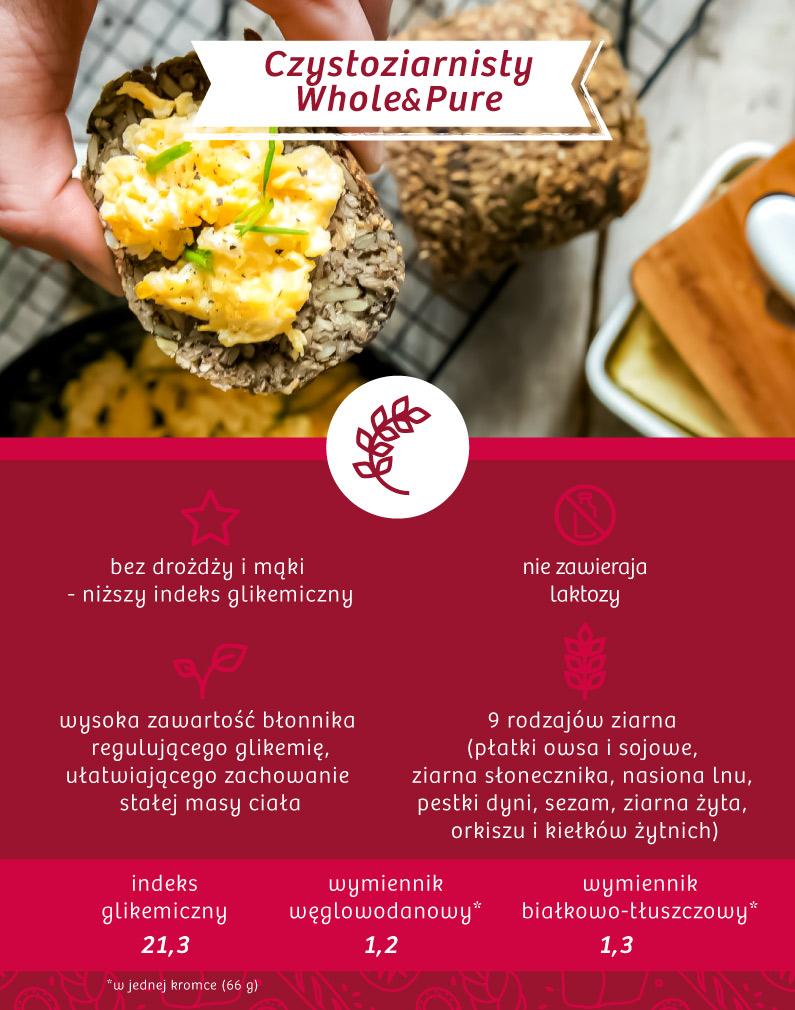 Chleb Czystoziarnisty dla cukrzyków