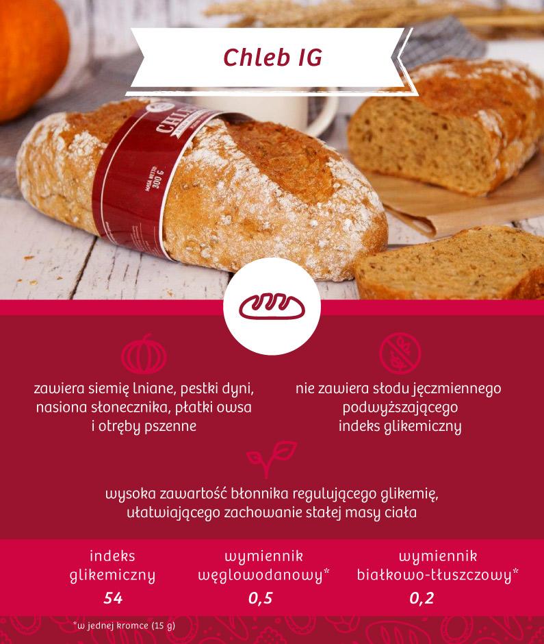 Chleb z niskim IG dla cukrzyków