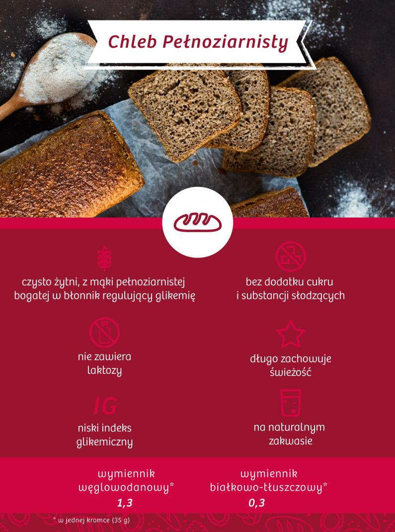 Chleb pełnoziarnisty dla cukrzyków