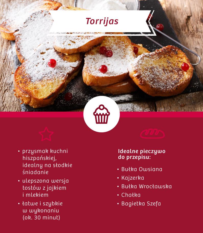 Co zrobić na deser z czerstwego chleba