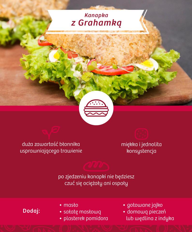 Zdrowa kanapka