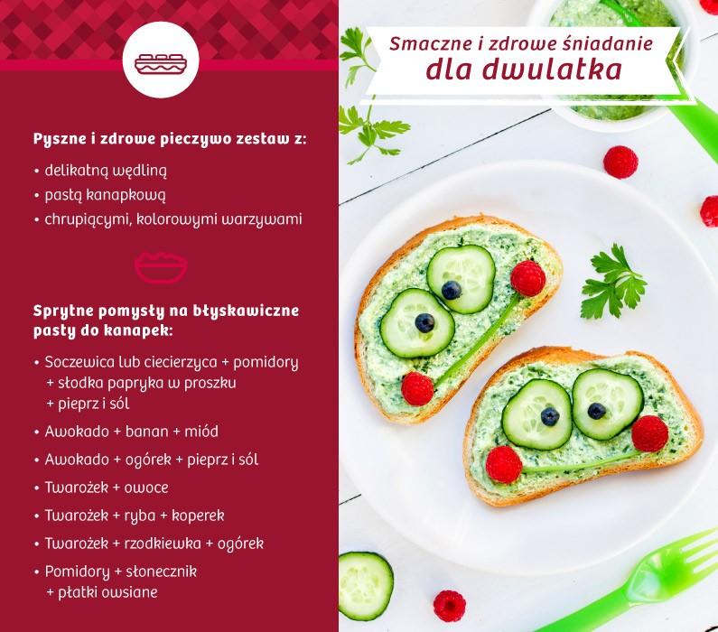 pomysły na kanapki dla przedszkolaka