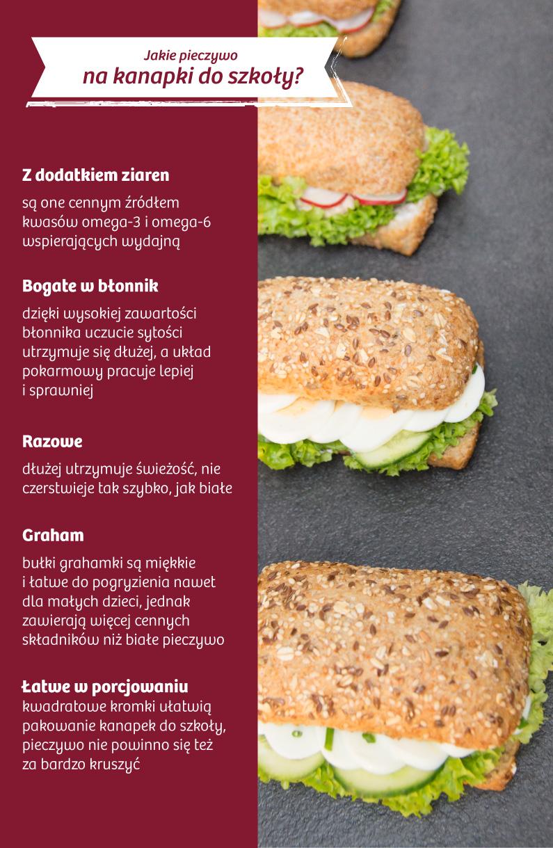 Zdrowe pieczywo na kanapki