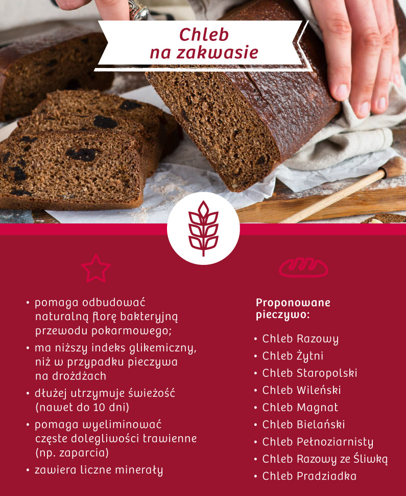 Chleb na zakwasie - zalety