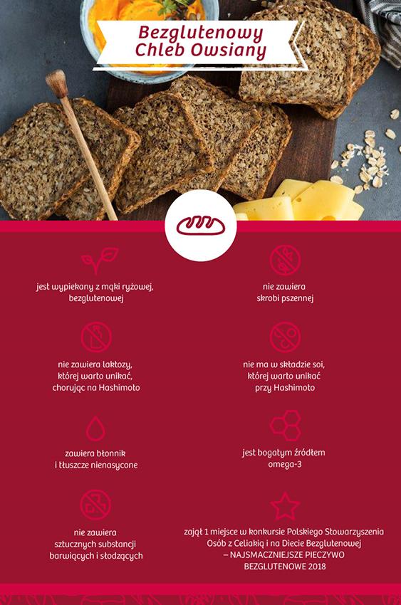 Bezglutenowy Chleb Owsiany - pieczywo dla osób z Hashimoto