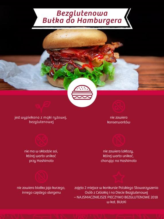 Bezglutenowa Bułka do Hamburgera dla osób z Hashimoto
