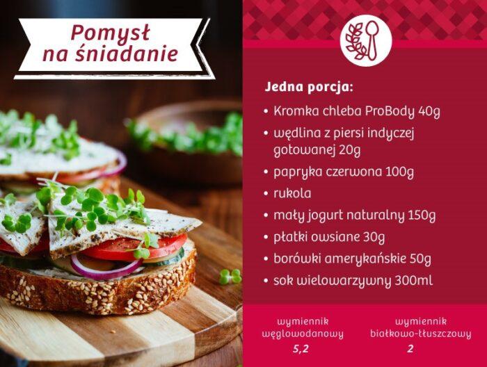 Chleb Probody – pomysł na śniadanie