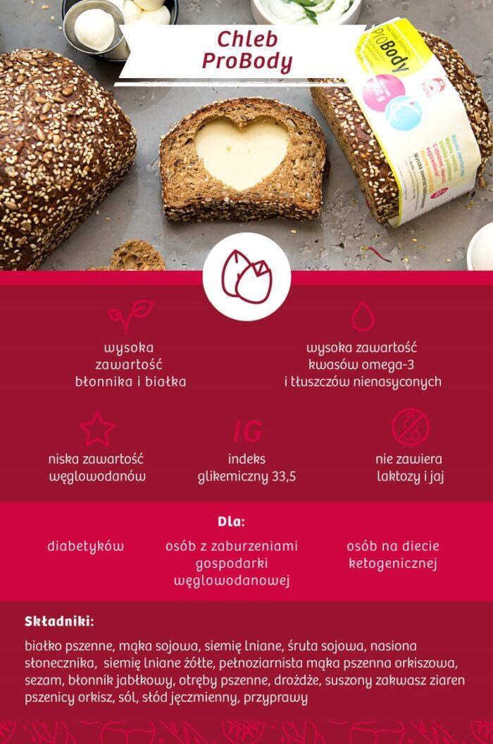 Chleb ProBody - skład